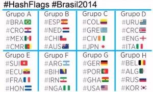 WK 20114 - Hashflags per groep